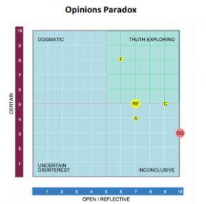 Paradox Report